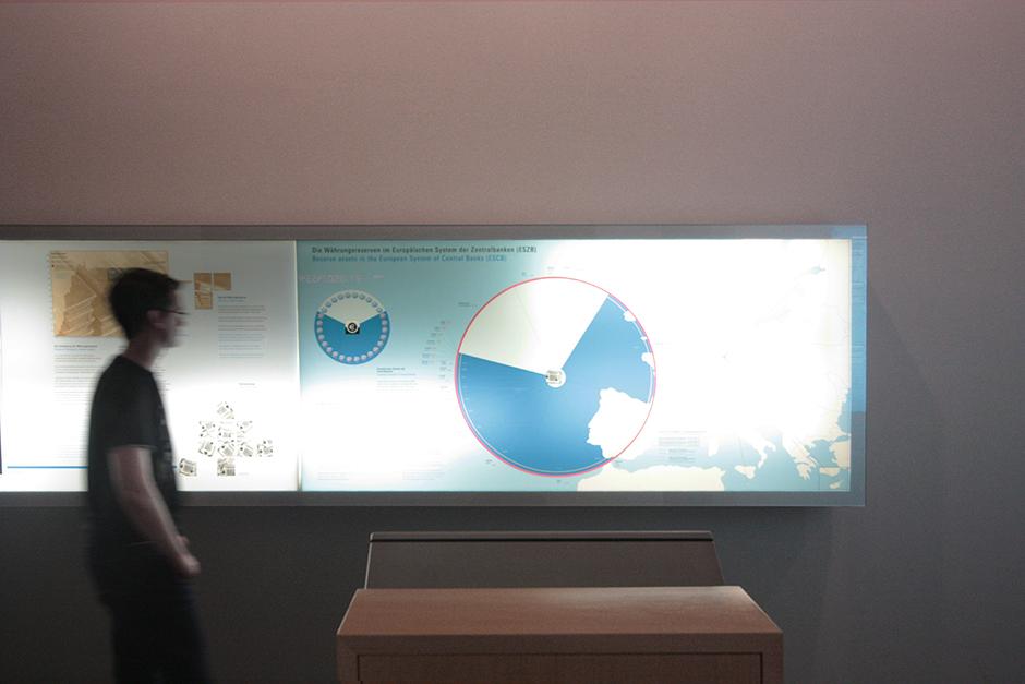 Ausstellungsdesign. Besucher vor einer Grafik, von hinten beleuchtet.